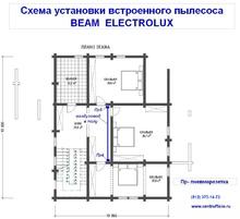 изображение проекта дома Сбаро