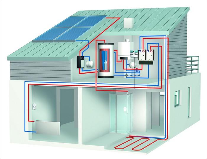 Проекты двухэтажных домов и коттеджей, дома с гаражом из